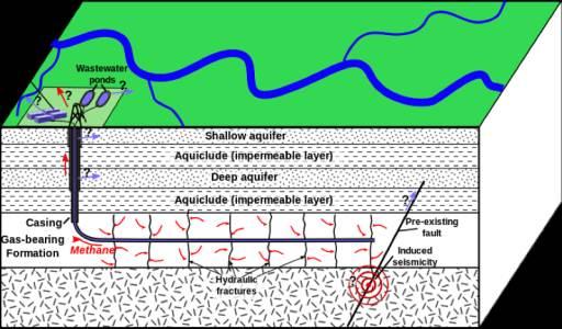 hydraulic_fracking.png