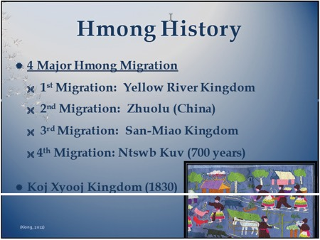Words: Hmong History 4 major Hmong migrations First Yellow River Kingdom Second Zhuolu China Third San Miao Kingdom Fourth Koj Xyooj Kingdom 1830