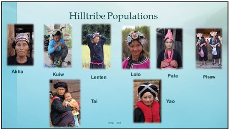 Photo collage: Hilltribe Populations. Akha, Kulw, Lenten, Lolo, Pala, Pisaw, Tai, Yao.