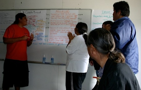 Photo: group at whiteboard