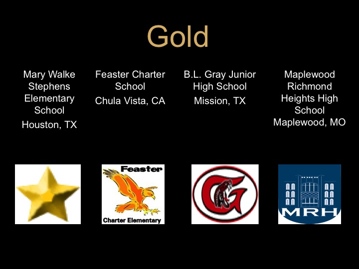 2015 Gold Winners