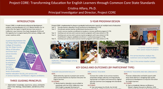 Project CORE design and outcomes poster
