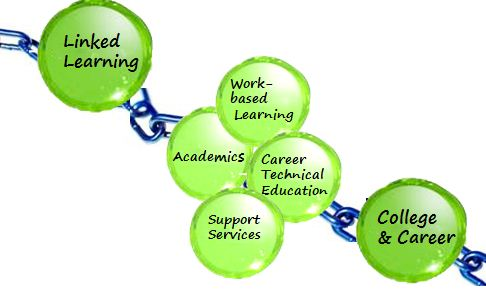 career goals and learning paper Learning social media human my career goals involve being promoted with personal goals 2 personal goals paper perhaps the.