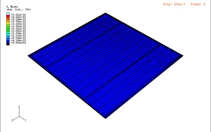 Sintering of Solar Cells