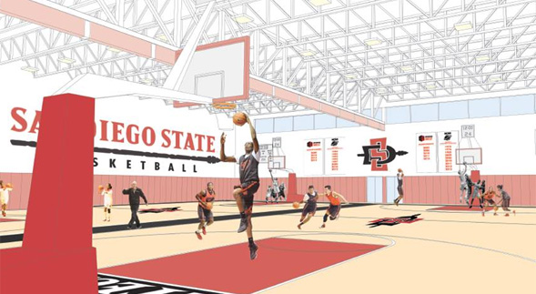 SDSU plans to break ground on the 23,500-square-foot Basketball Performance Center in spring 2014.