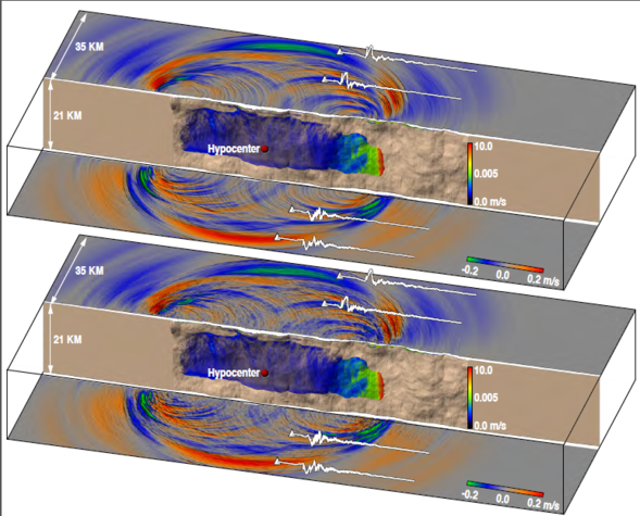 Shots of a 10-Hz rupture propagation and surface wave field. The bottom shot includes the effects of crustal variations, generating a strongly scattered wave field. Credit: Amit Chourasia, SDSC