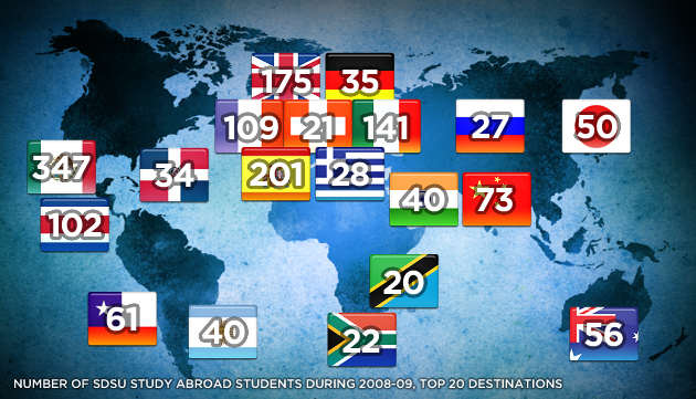 Number of SDSU study abroad students, top 20 destinations