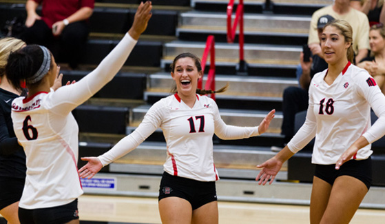 SDSU set a school record for Academic SDSU volleyball has received a perfect multi-year score of 1,000 each of the last two seasons.Rate for its three-point improvement over last year's multi-year rate.