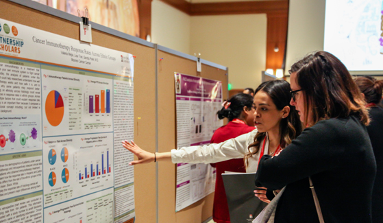 Students at the 2018 Student Research Symposium