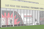 Basketball Performance Center