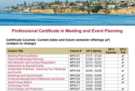 March   Certificate In Meeting  Event Planning  Sdsu