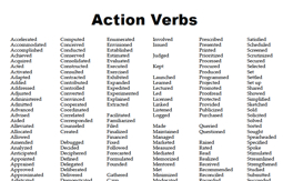 Image: action verbs printable version