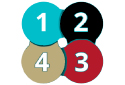 circles with 1-2-3-4