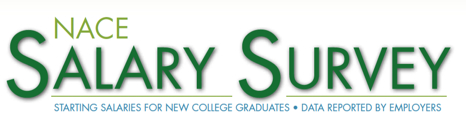 NACE salary survey logo: Starting salaries for new college graduates; data reported by employers