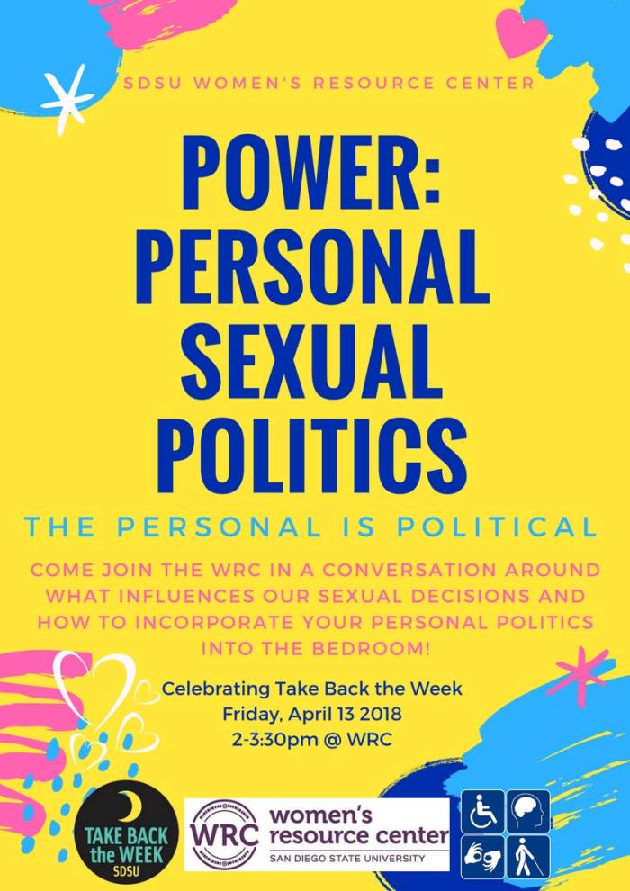 poster Power: Personal Sexual Politics - see below for details