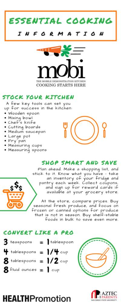 essential cooking infographic - stock your kitchen, shop smart and save
